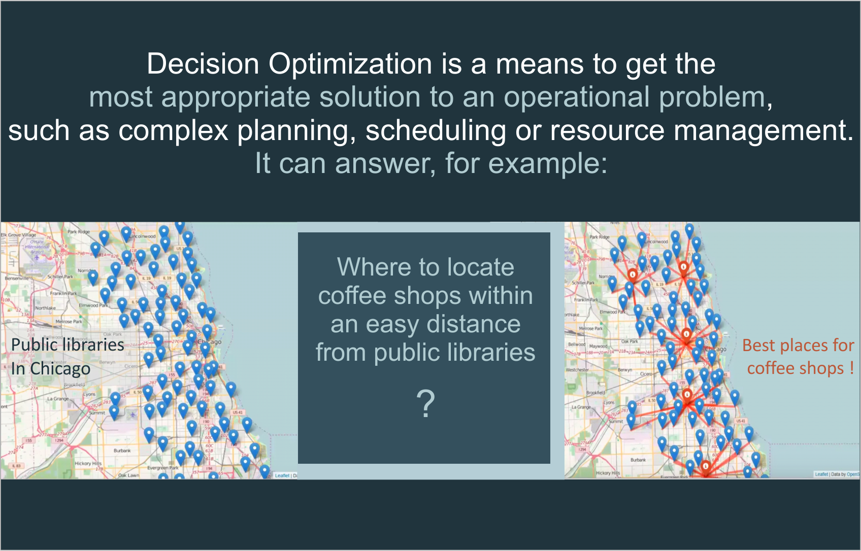 Decision Optimization helps business people make optimal decisions